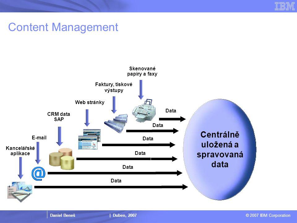 Daniel Beneš | Duben, 2007 © 2007 IBM Corporation Integrace Centrálně uložená a spravovaná data CRM data SAP E-mail Kancelářs ké aplikace Web stránky Faktury, tiskové výstupy Skenované papíry a faxy Data single sign-on Podle profilů Bezpečnost single sign-on Portál