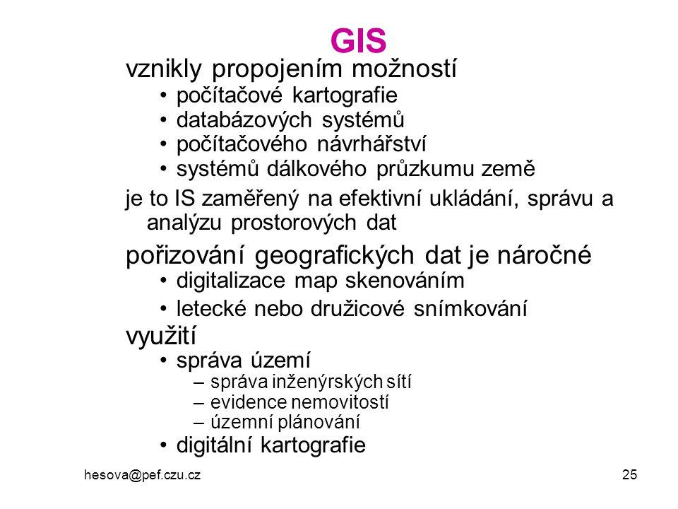 hesova@pef.czu.cz 25 GIS vznikly propojením možností počítačové kartografie databázových systémů počítačového návrhářství systémů dálkového průzkumu z