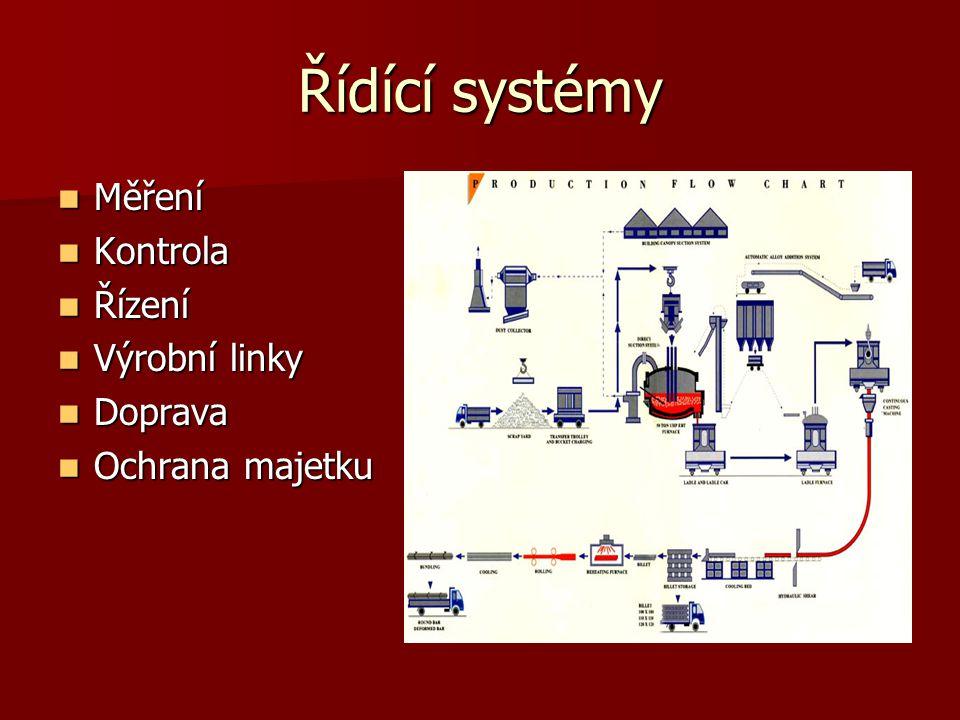 Řídící systémy Měření Měření Kontrola Kontrola Řízení Řízení Výrobní linky Výrobní linky Doprava Doprava Ochrana majetku Ochrana majetku
