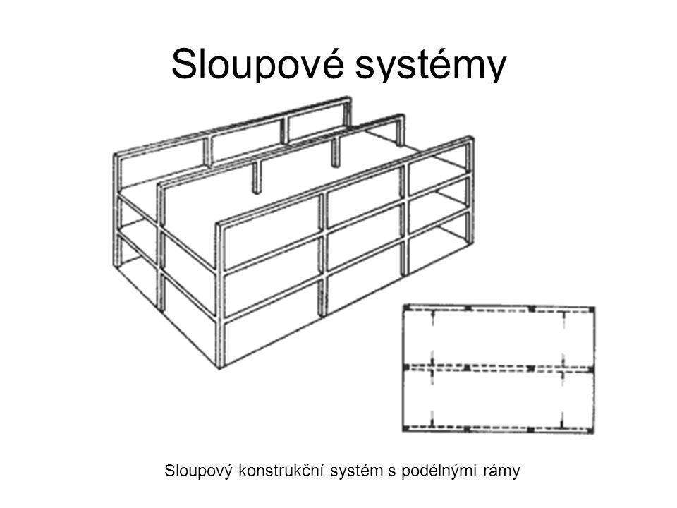 Sloupové systémy Sloupový konstrukční systém s podélnými rámy