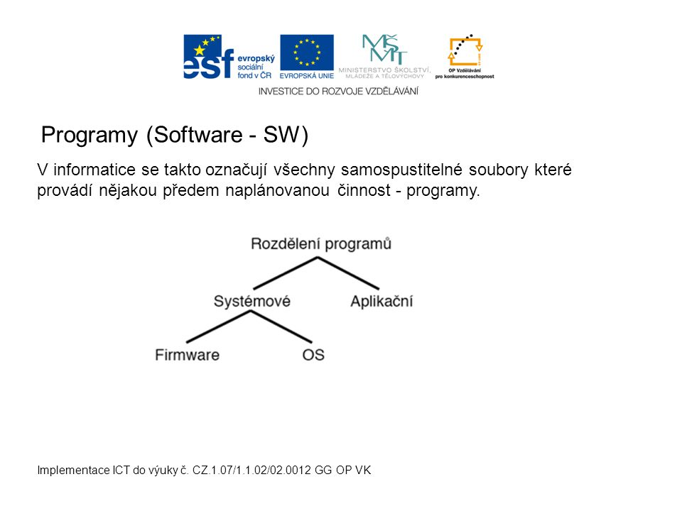 Programy (Software - SW) Implementace ICT do výuky č.