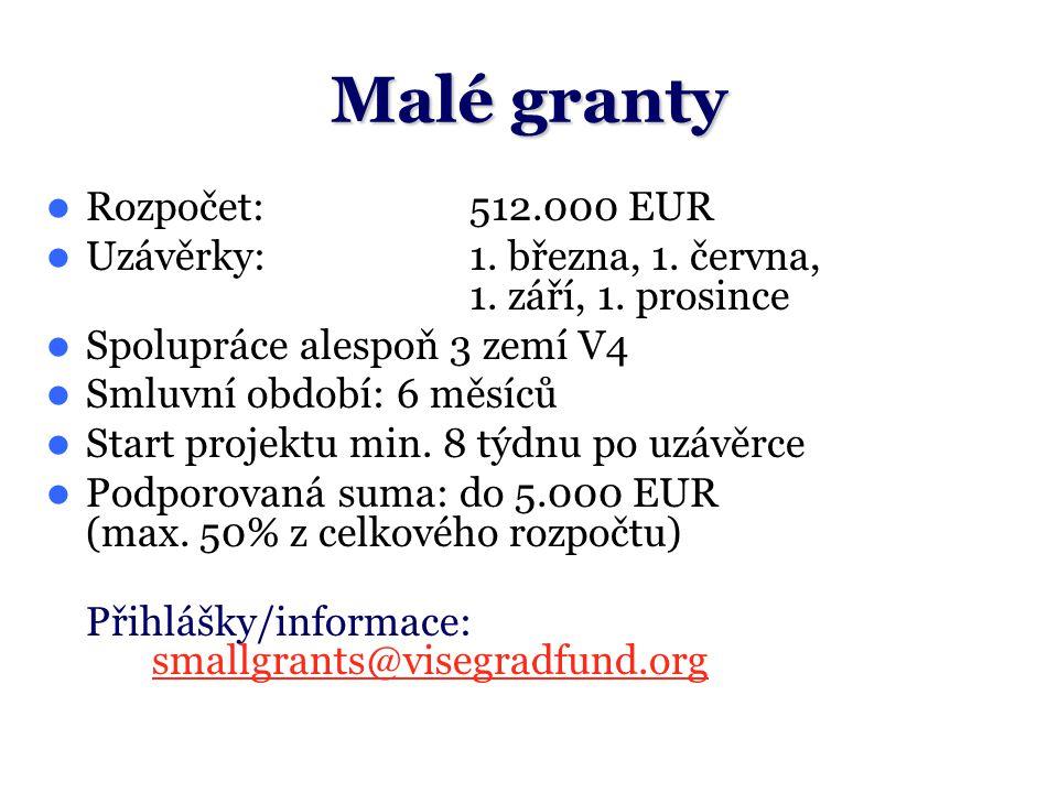 Rozpočet: 512.000 EUR Uzávěrky: 1. března, 1. června, 1. září, 1. prosince Spolupráce alespoň 3 zemí V4 Smluvní období: 6 měsíců Start projektu min. 8