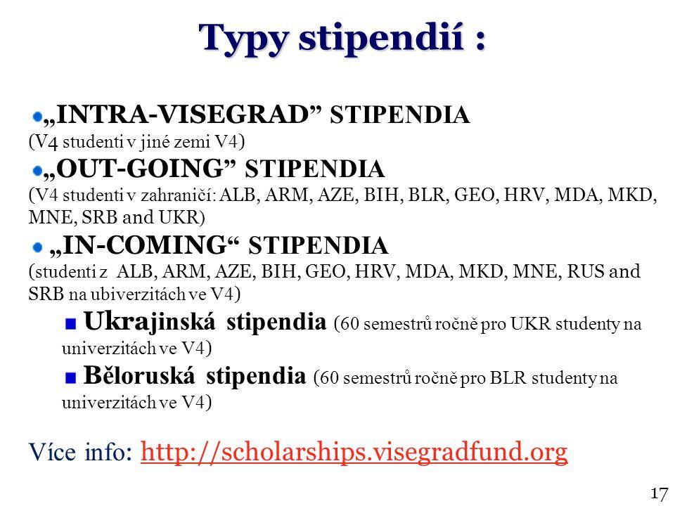 """Typy stipendií : 17 """" INTRA-VISEGRAD STIPENDIA (V4 studenti v jiné zemi V4 ) """" OUT-GOING STIPENDIA ( V4 studenti v zahraničí: ALB, ARM, AZE, BIH, BLR, GEO, HRV, MDA, MKD, MNE, SRB and UKR ) """" IN-COMING STIPENDIA ( studenti z ALB, ARM, AZE, BIH, GEO, HRV, MDA, MKD, MNE, RUS and SRB na ubiverzitách ve V4 ) Ukra jinská stipendia ( 60 semestrů ročně pro UKR studenty na univerzitách ve V4 ) B ěloruská stipendia ( 60 semestrů ročně pro BLR studenty na univerzitách ve V4 ) Více info : http://scholarships.visegradfund.org"""