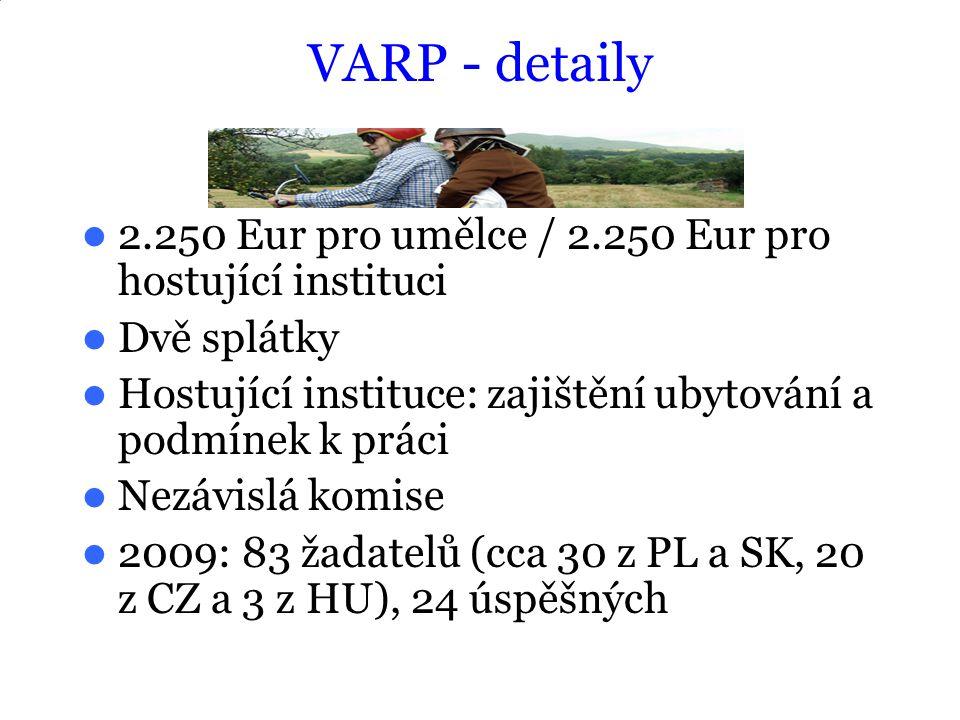VARP - detaily 2.250 Eur pro umělce / 2.250 Eur pro hostující instituci Dvě splátky Hostující instituce: zajištění ubytování a podmínek k práci Nezávislá komise 2009: 83 žadatelů (cca 30 z PL a SK, 20 z CZ a 3 z HU), 24 úspěšných