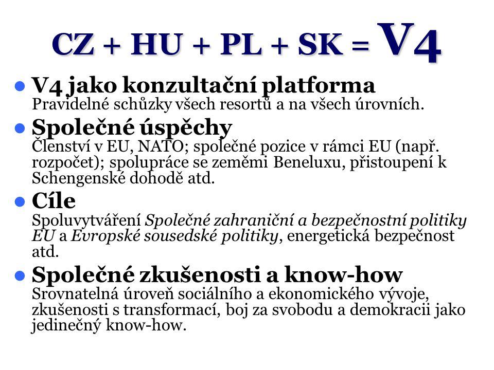 CZ + HU + PL + SK = V4 V4 jako konzultační platforma Pravidelné schůzky všech resortů a na všech úrovních. Společné úspěchy Členství v EU, NATO; spole