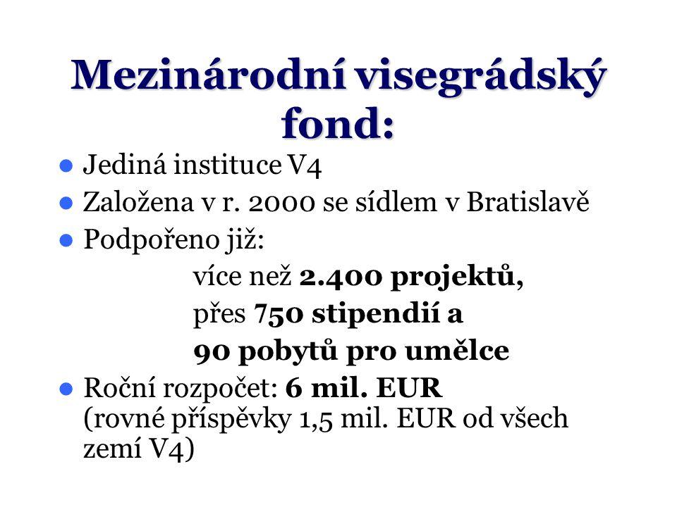 Mezinárodní visegrádský fond: Jediná instituce V4 Založena v r. 2000 se sídlem v Bratislavě Podpořeno již: více než 2.400 projektů, přes 7 50 stipendi