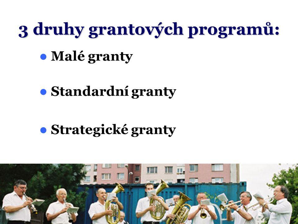 3 druhy grantových programů: Malé granty Standardní granty Strategické granty
