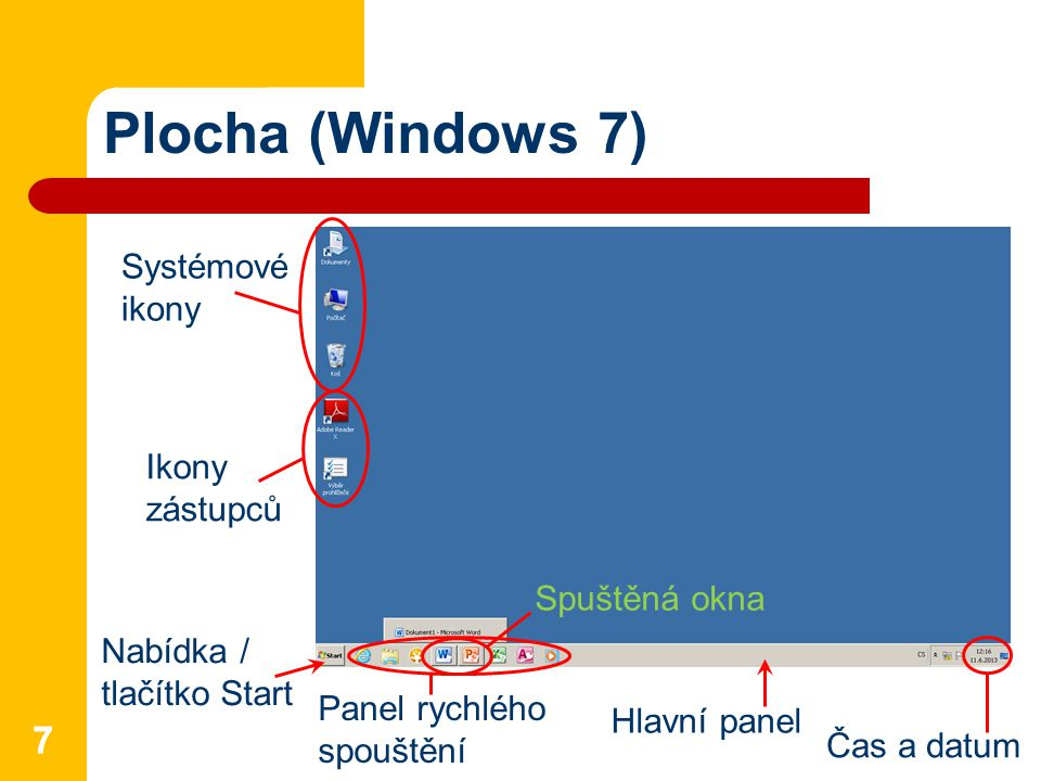 Plocha (Windows 7) 77 Systémové ikony Ikony zástupců Nabídka / tlačítko Start Hlavní panel Čas a datum Spuštěná okna Panel rychlého spouštění