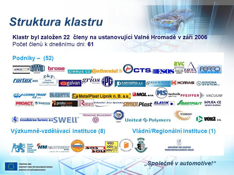 """Struktura klastru """"Společně v automotive! Klastr byl založen 22 členy na ustanovující Valné Hromadě v září 2006 Počet členů k dnešnímu dni: 61 111 Podniky – (52) Výzkumně-vzdělávací instituce (8)Vládní/Regionální instituce (1)"""