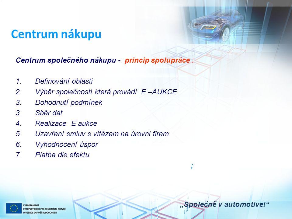 """Centrum nákupu """"Společně v automotive!"""" Centrum společného nákupu - princip spolupráce : 1.Definování oblasti 2.Výběr společnosti která provádí E –AUK"""