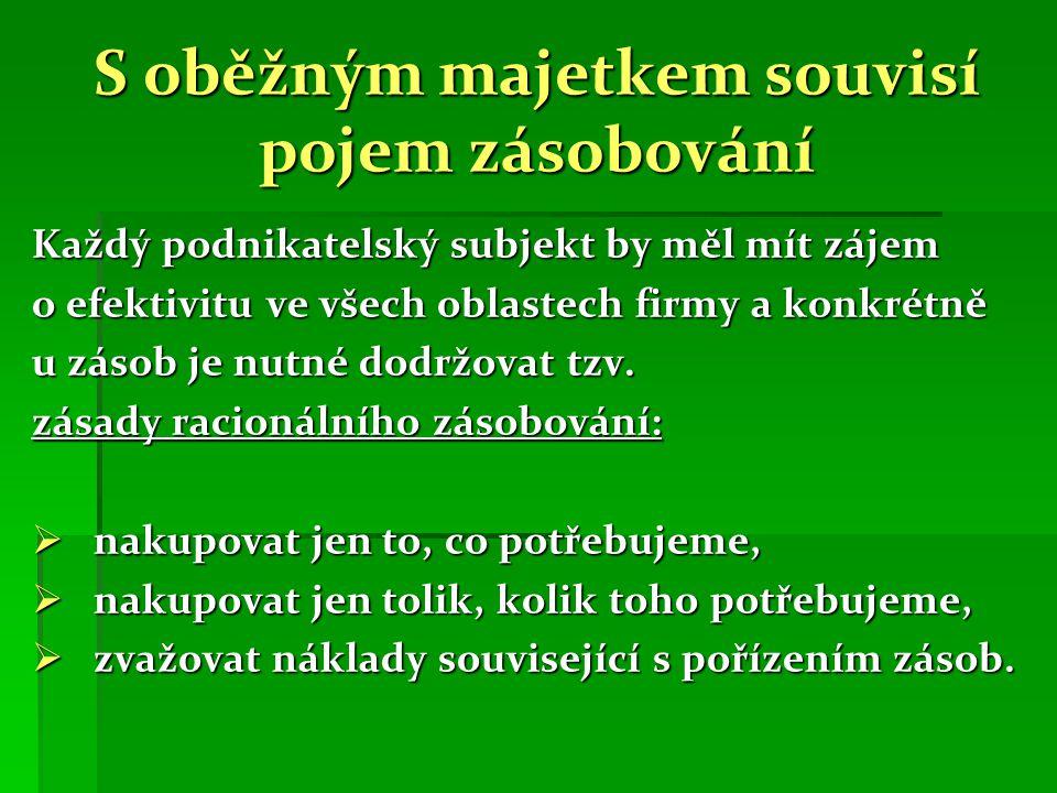 Použité zdroje: 2.MACH, J. Ekonomika pro SOU: obor kuchař/číšník.