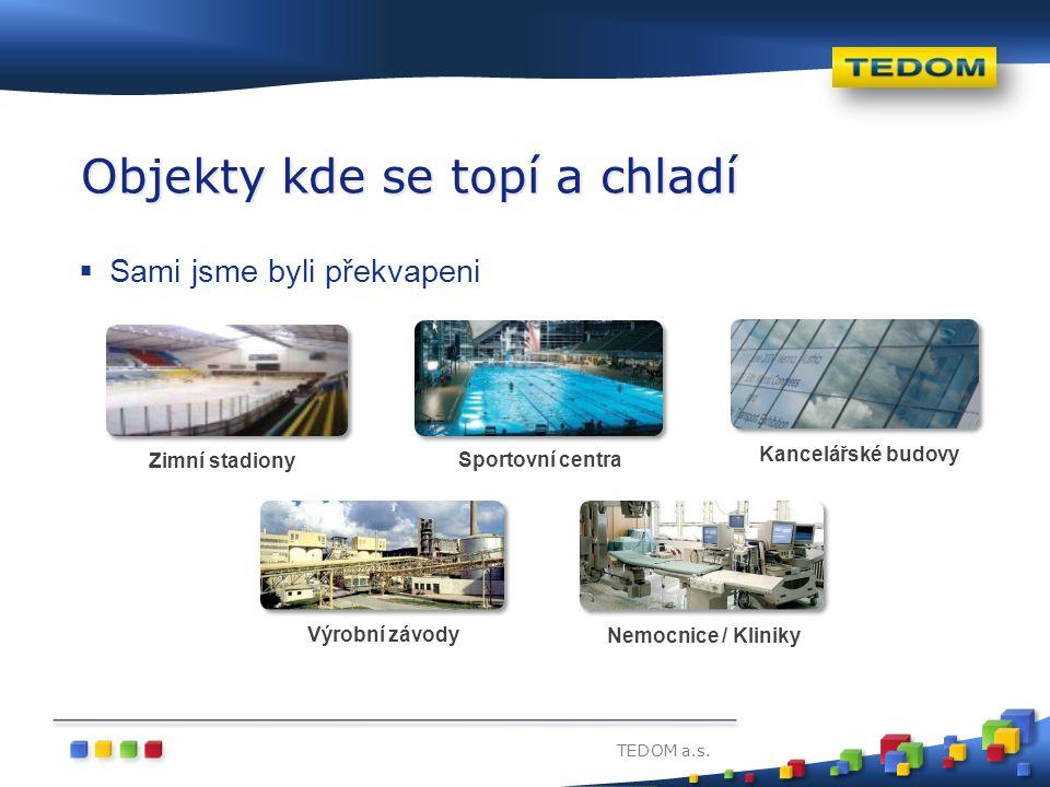 TEDOM a.s.  Sami jsme byli překvapeni Objekty kde se topí a chladí Kancelářské budovy Výrobní závody Nemocnice / Kliniky Zimní stadiony Sportovní cen