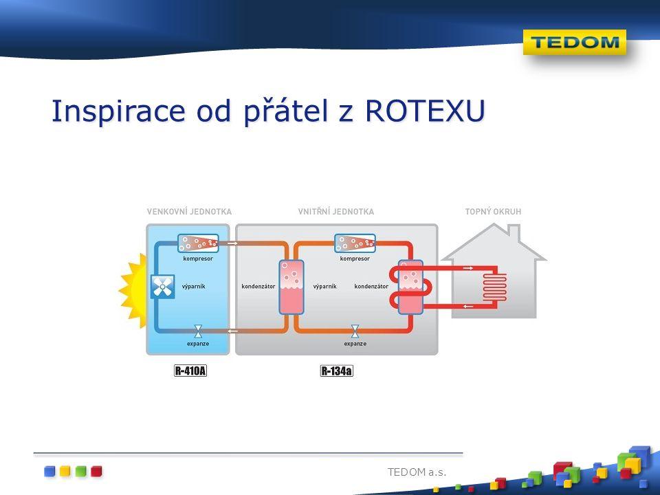 TEDOM a.s. Inspirace od přátel z ROTEXU