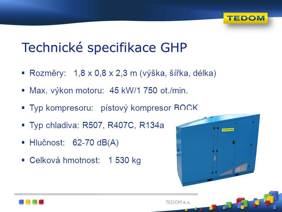 TEDOM a.s.  Rozměry: 1,8 x 0,8 x 2,3 m (výška, šířka, délka)  Max. výkon motoru: 45 kW/1 750 ot./min.  Typ kompresoru: pístový kompresor BOCK  Typ