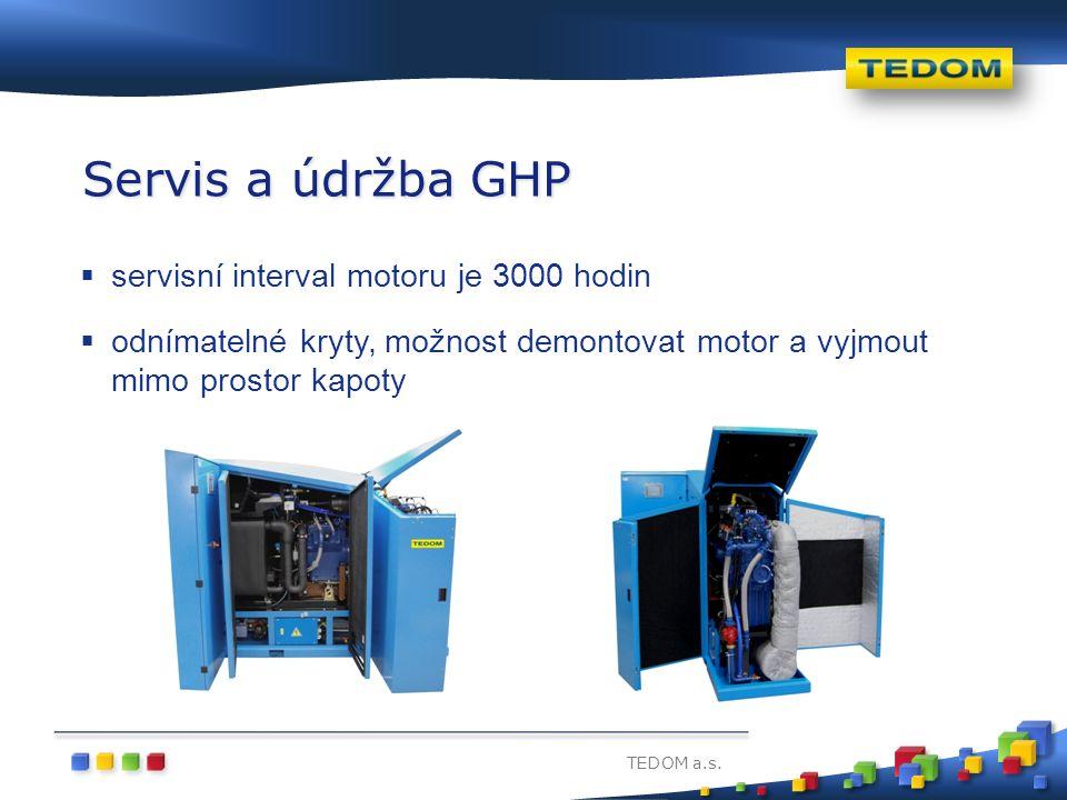 TEDOM a.s.  servisní interval motoru je 3000 hodin  odnímatelné kryty, možnost demontovat motor a vyjmout mimo prostor kapoty Servis a údržba GHP