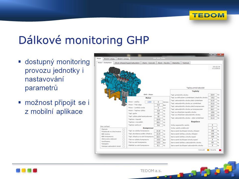 TEDOM a.s.  dostupný monitoring provozu jednotky i nastavování parametrů  možnost připojit se i z mobilní aplikace Dálkové monitoring GHP