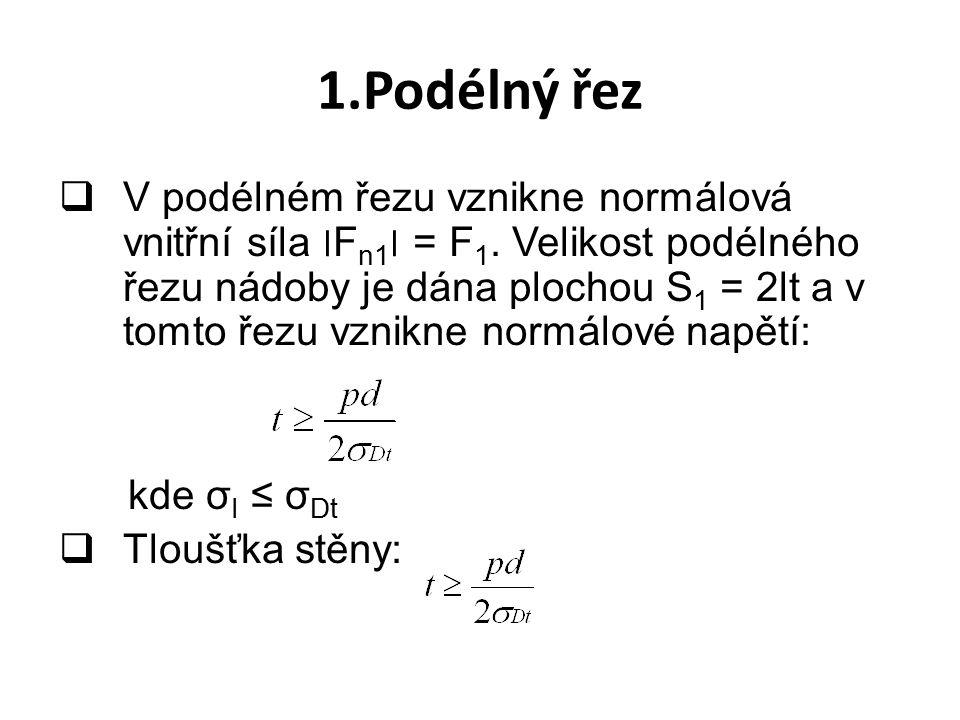 1.Podélný řez  V podélném řezu vznikne normálová vnitřní síla ׀F n1 ׀ = F 1.