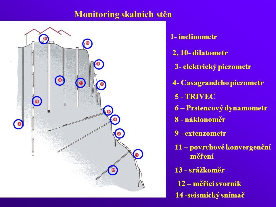 Monitoring skalních stěn 1- inclinometr 3- elektrický piezometr 4- Casagrandeho piezometr 5 - TRIVEC 6 – Prstencový dynamometr 8 - náklonoměr 9 - extenzometr 2, 10- dilatometr 11 – povrchové konvergenční měření 13 - srážkoměr 14 -seismický snímač 12 – měřící svorník