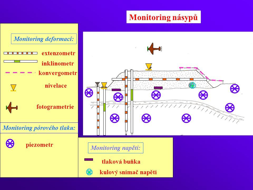 Monitoring násypů Monitoring deformací: Monitoring pórového tlaku: extenzometr inklinometr fotogrametrie piezometr konvergometr tlaková buňka nivelace Monitoring napětí: kulový snímač napětí