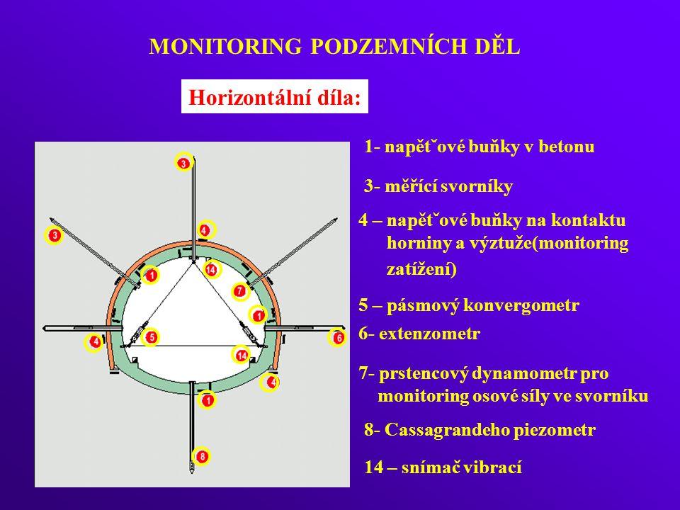 MONITORING PODZEMNÍCH DĚL Horizontální díla: 1- napětˇové buňky v betonu 3- měřící svorníky 4 – napětˇové buňky na kontaktu horniny a výztuže(monitoring zatížení) 5 – pásmový konvergometr 6- extenzometr 7- prstencový dynamometr pro monitoring osové síly ve svorníku 8- Cassagrandeho piezometr 14 – snímač vibrací