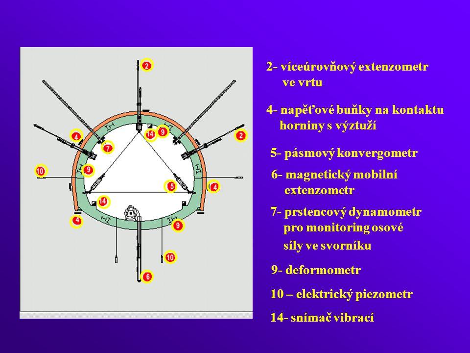 2- víceúrovňový extenzometr ve vrtu 4- napěťové buňky na kontaktu horniny s výztuží 5- pásmový konvergometr 6- magnetický mobilní extenzometr 7- prste