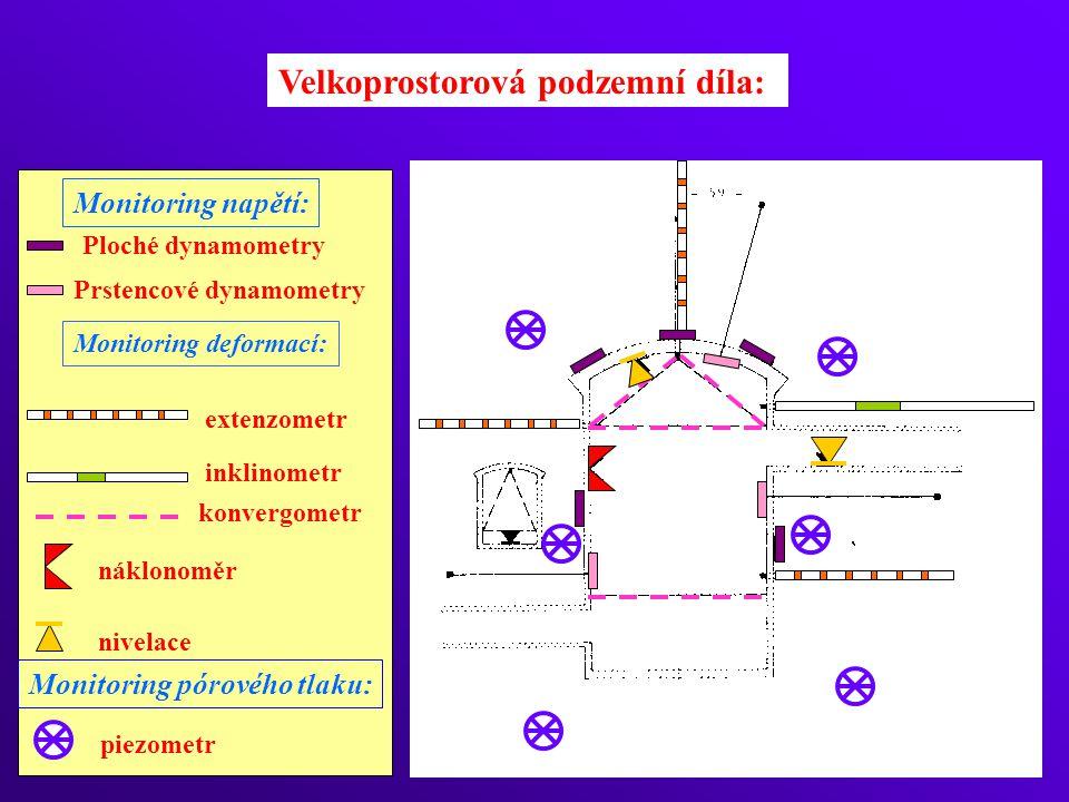 Velkoprostorová podzemní díla: Monitoring napětí: Ploché dynamometry Prstencové dynamometry Monitoring deformací: extenzometr inklinometr konvergometr náklonoměr nivelace piezometr Monitoring pórového tlaku:
