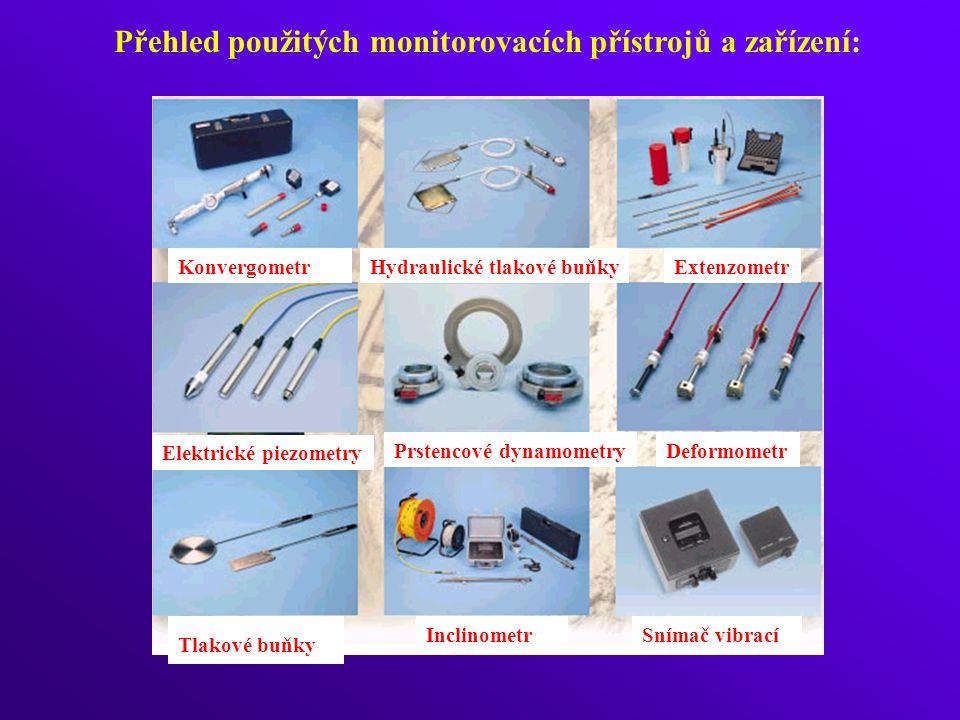 Přehled použitých monitorovacích přístrojů a zařízení: KonvergometrHydraulické tlakové buňkyExtenzometr Elektrické piezometry Prstencové dynamometryDeformometr Tlakové buňky InclinometrSnímač vibrací
