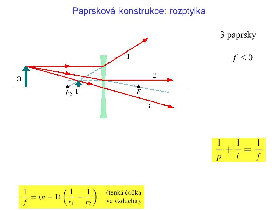 3 paprsky f < 0 Paprsková konstrukce: rozptylka