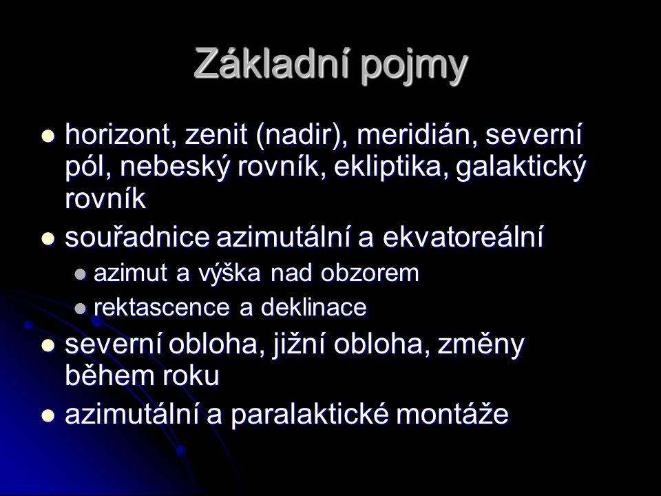 Základní pojmy horizont, zenit (nadir), meridián, severní pól, nebeský rovník, ekliptika, galaktický rovník horizont, zenit (nadir), meridián, severní