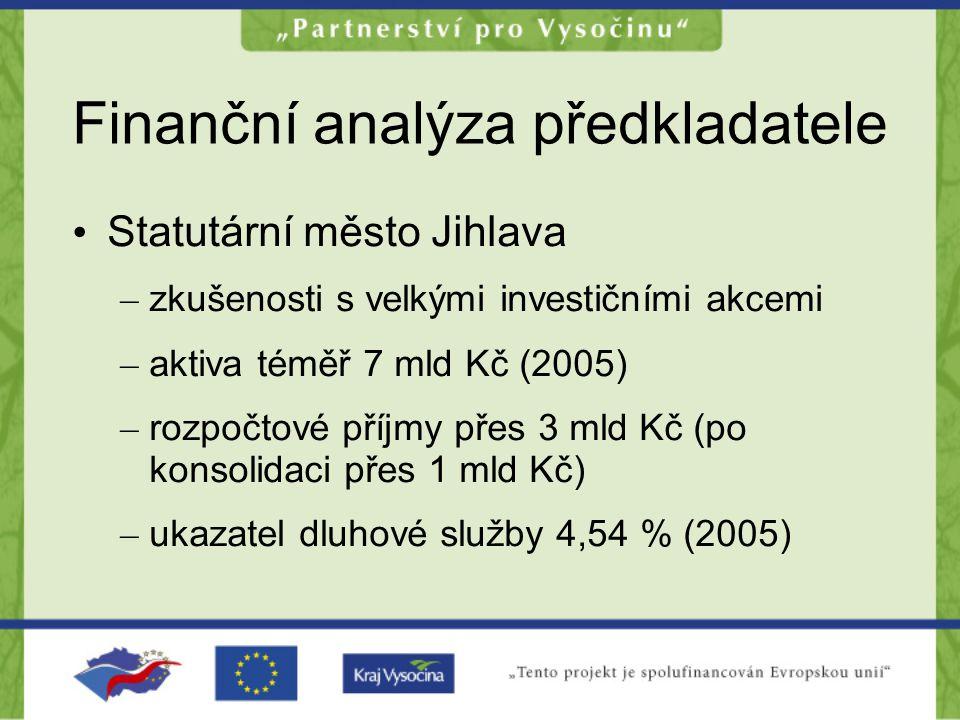 Finanční analýza předkladatele Statutární město Jihlava – zkušenosti s velkými investičními akcemi – aktiva téměř 7 mld Kč (2005) – rozpočtové příjmy přes 3 mld Kč (po konsolidaci přes 1 mld Kč) – ukazatel dluhové služby 4,54 % (2005)