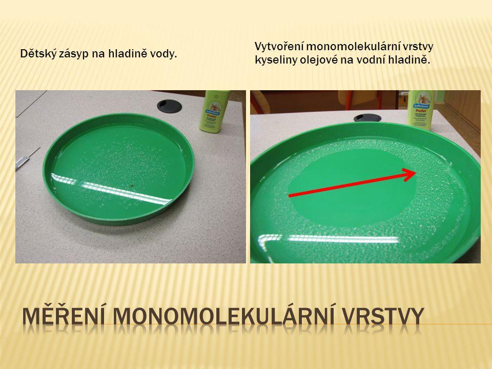 Dětský zásyp na hladině vody. Vytvoření monomolekulární vrstvy kyseliny olejové na vodní hladině.