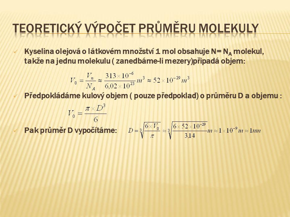 Kyselina olejová o látkovém množství 1 mol obsahuje N= N A molekul, takže na jednu molekulu ( zanedbáme-li mezery)připadá objem: Předpokládáme kulový objem ( pouze předpoklad) o průměru D a objemu : Pak průměr D vypočítáme: