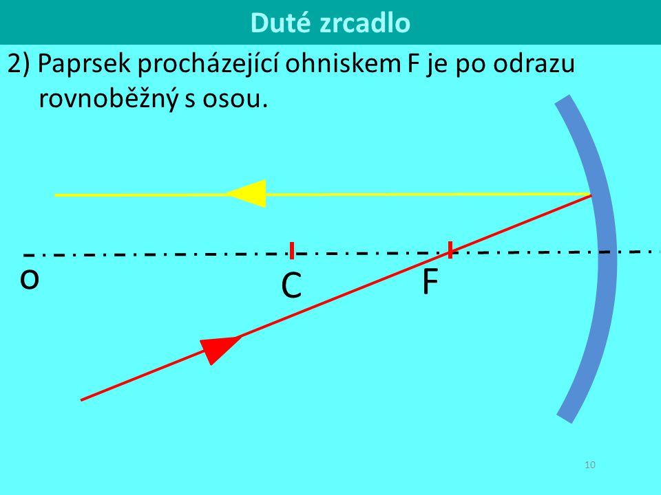 10 2) Paprsek procházející ohniskem F je po odrazu rovnoběžný s osou. F C o F Duté zrcadlo