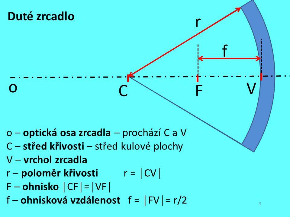 3 Duté zrcadlo CF o – optická osa zrcadla – prochází C a V C – střed křivosti – střed kulové plochy V – vrchol zrcadla r – poloměr křivosti r = │CV│ F
