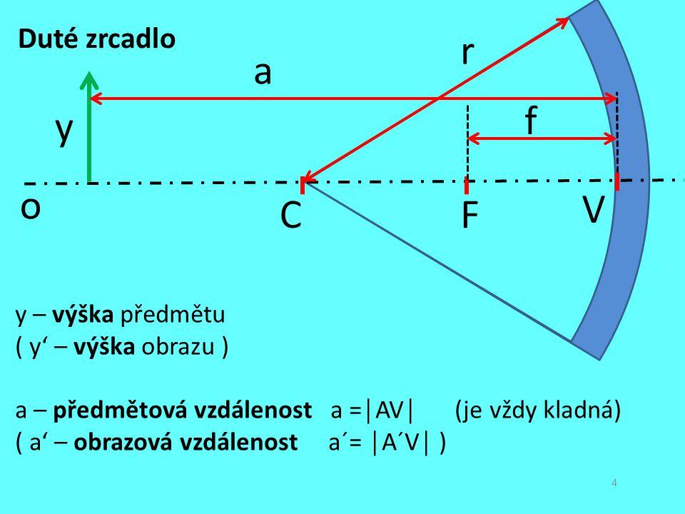 5 Vypuklé zrcadlo C F o – optická osa C – střed křivosti V – vrchol zrcadla r – poloměr křivosti F – ohnisko f – ohnisková vzdálenost a – předmětová vzdálenost y – výška předmětu V r o f a y