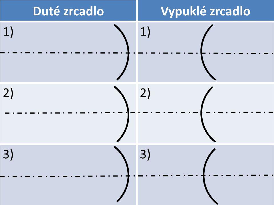 7 Duté zrcadloVypuklé zrcadlo 1) 2) 3)