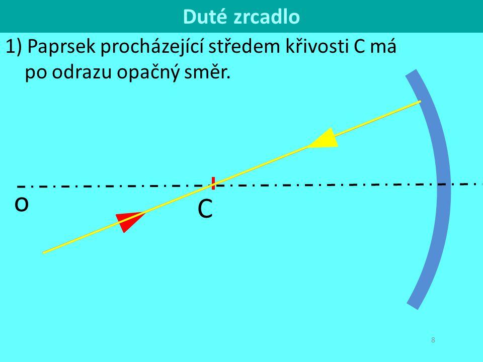 C o 9 1) Paprsek směřující do středu křivosti C má po odrazu opačný směr. Vypuklé zrcadlo