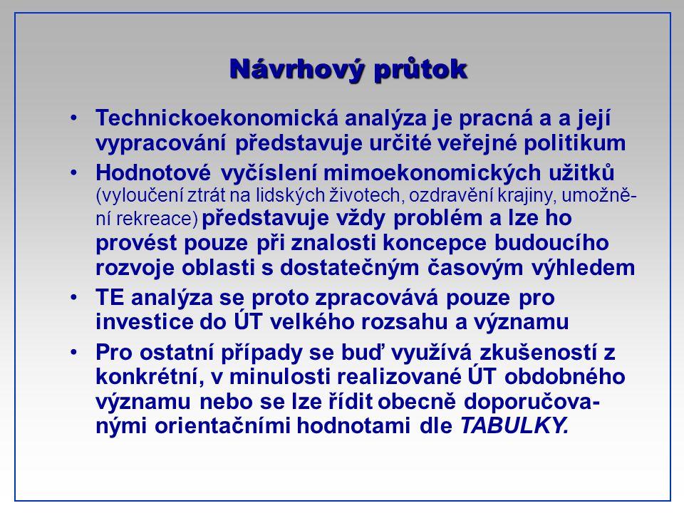 CTU-Prague Návrhový průtok Technickoekonomická analýza je pracná a a její vypracování představuje určité veřejné politikum Hodnotové vyčíslení mimoeko
