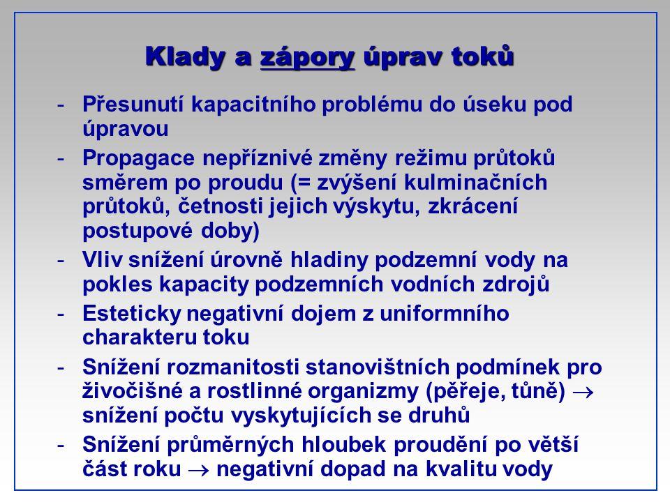CTU-Prague Klady a zápory úprav toků -Přesunutí kapacitního problému do úseku pod úpravou -Propagace nepříznivé změny režimu průtoků směrem po proudu