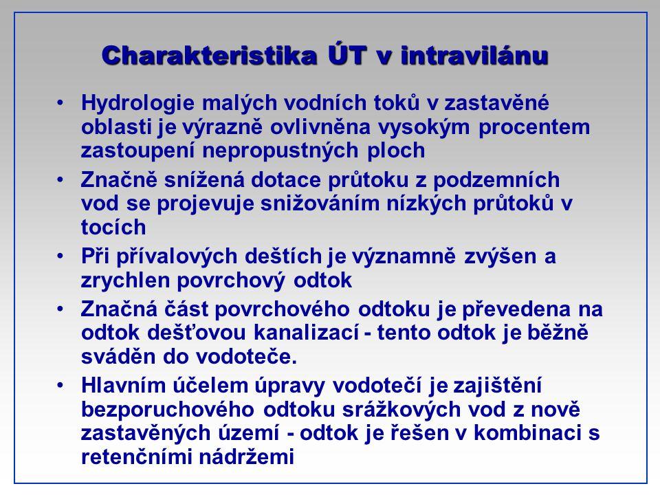 CTU-Prague Charakteristika ÚT v intravilánu Hydrologie malých vodních toků v zastavěné oblasti je výrazně ovlivněna vysokým procentem zastoupení nepro