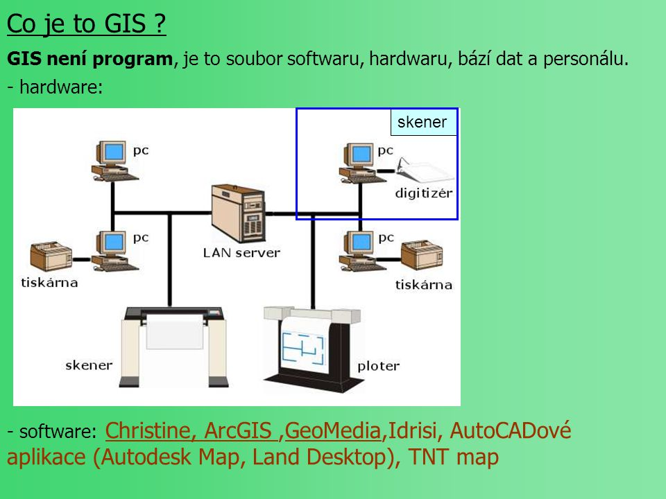 Co je to GIS ? skener - software: Christine, ArcGIS,GeoMedia,Idrisi, AutoCADové aplikace (Autodesk Map, Land Desktop), TNT map - hardware: GIS není pr