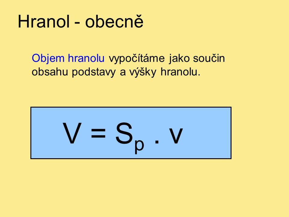 Hranol - obecně Objem hranolu vypočítáme jako součin obsahu podstavy a výšky hranolu. V = S p. v