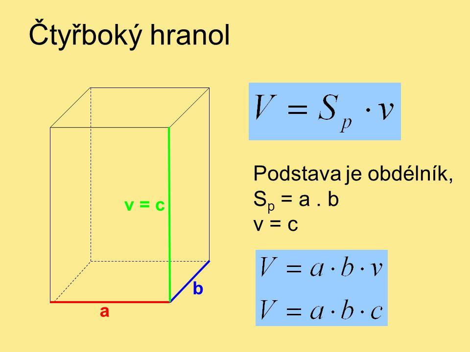 Čtyřboký hranol a b v = c Podstava je obdélník, S p = a. b v = c