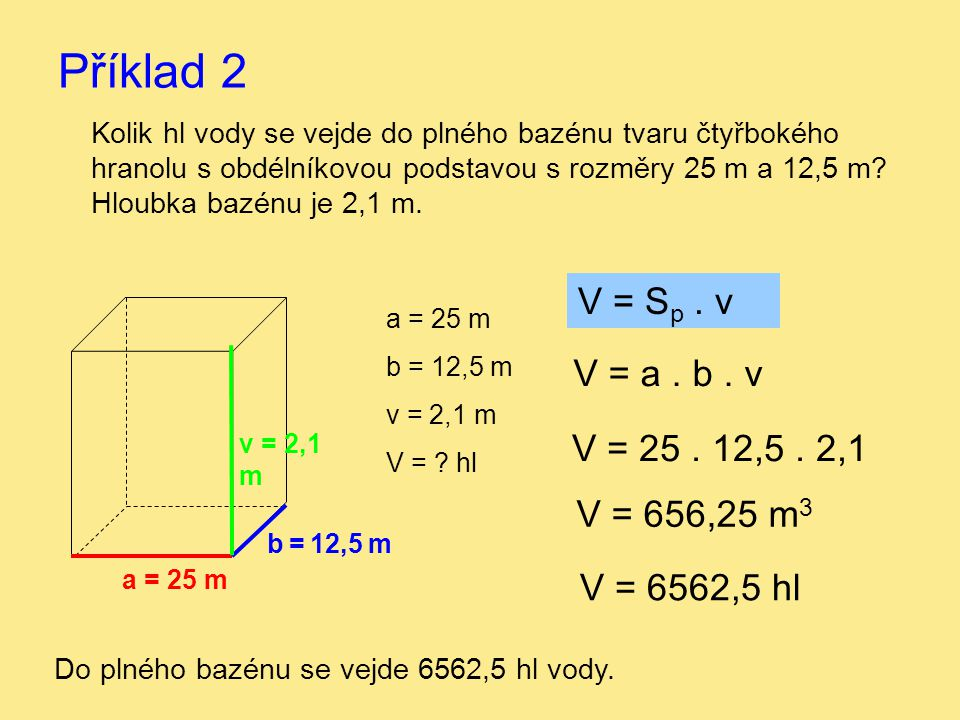 Příklad 2 Kolik hl vody se vejde do plného bazénu tvaru čtyřbokého hranolu s obdélníkovou podstavou s rozměry 25 m a 12,5 m? Hloubka bazénu je 2,1 m.