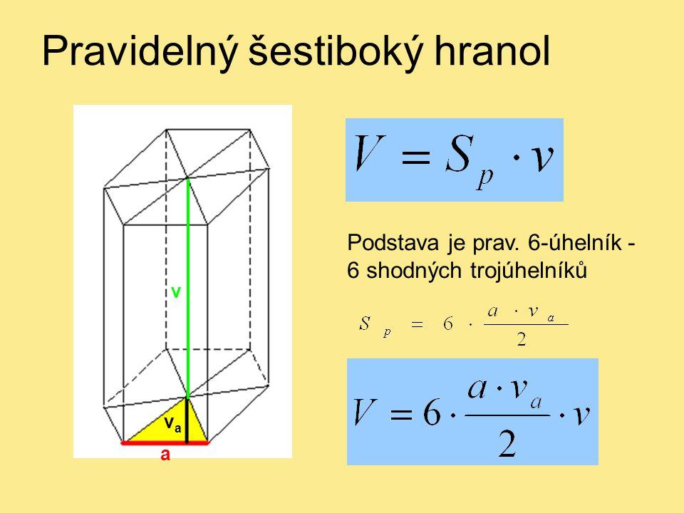 Pravidelný šestiboký hranol Podstava je prav. 6-úhelník - 6 shodných trojúhelníků a vava v