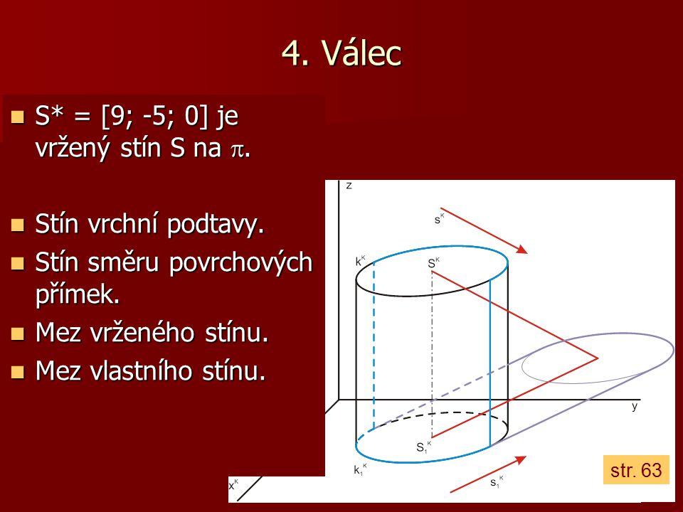 4. Válec S* = [9; -5; 0] je vržený stín S na . S* = [9; -5; 0] je vržený stín S na . Stín vrchní podtavy. Stín vrchní podtavy. Stín směru povrchovýc