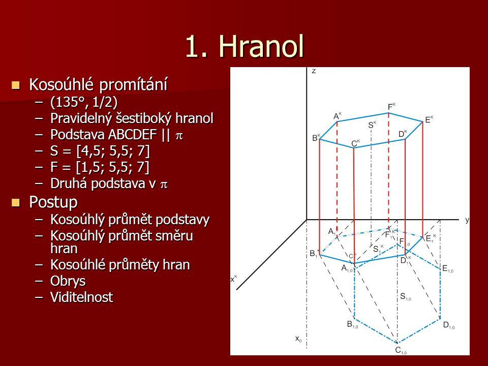 1. Hranol Kosoúhlé promítání Kosoúhlé promítání –(135°, 1/2) –Pravidelný šestiboký hranol –Podstava ABCDEF ||  –S = [4,5; 5,5; 7] –F = [1,5; 5,5; 7]
