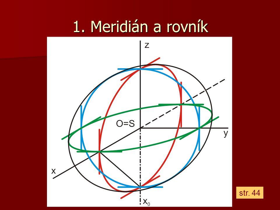 1. Meridián a rovník str. 44