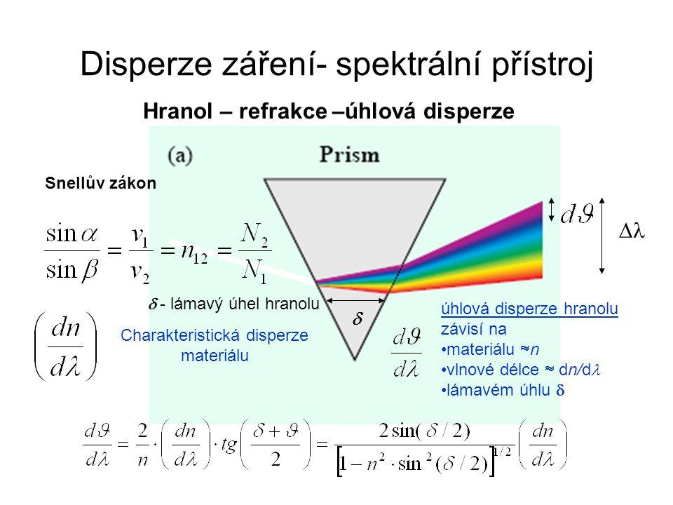 Disperze záření- spektrální přístroj   - lámavý úhel hranolu úhlová disperze hranolu závisí na materiálu  n vlnové délce  dn/d lámavém úhlu  Char