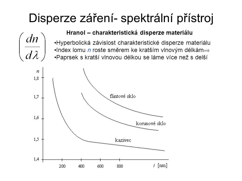 Disperze záření- spektrální přístroj Hyperbolická závislost charakteristické disperze materiálu Index lomu n roste směrem ke kratším vlnovým délkám 